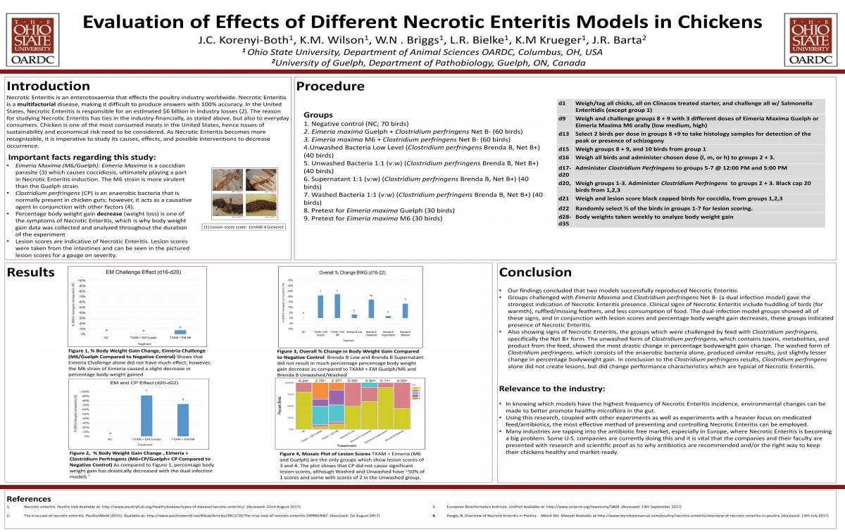 Evaluation of Effects of Different Necrotic Enteritis Models in Chickens