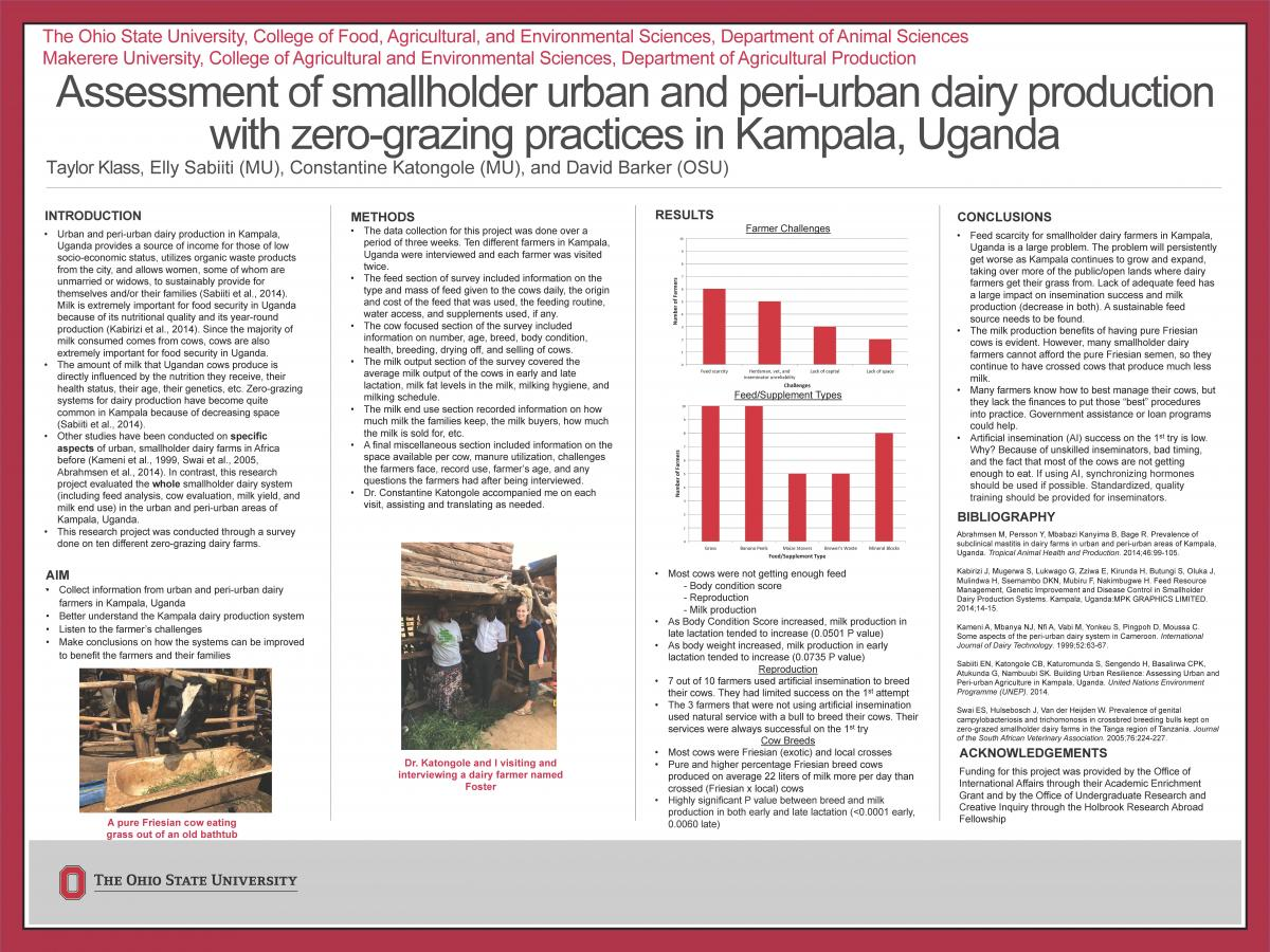 Assessment of smallholder urban and peri-urban dairy production with zero-grazing practices in Kampala, Uganda